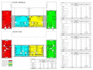 Nin, dvoetažni apartmani sa vrtovima i velikim tearasama, novogradnja